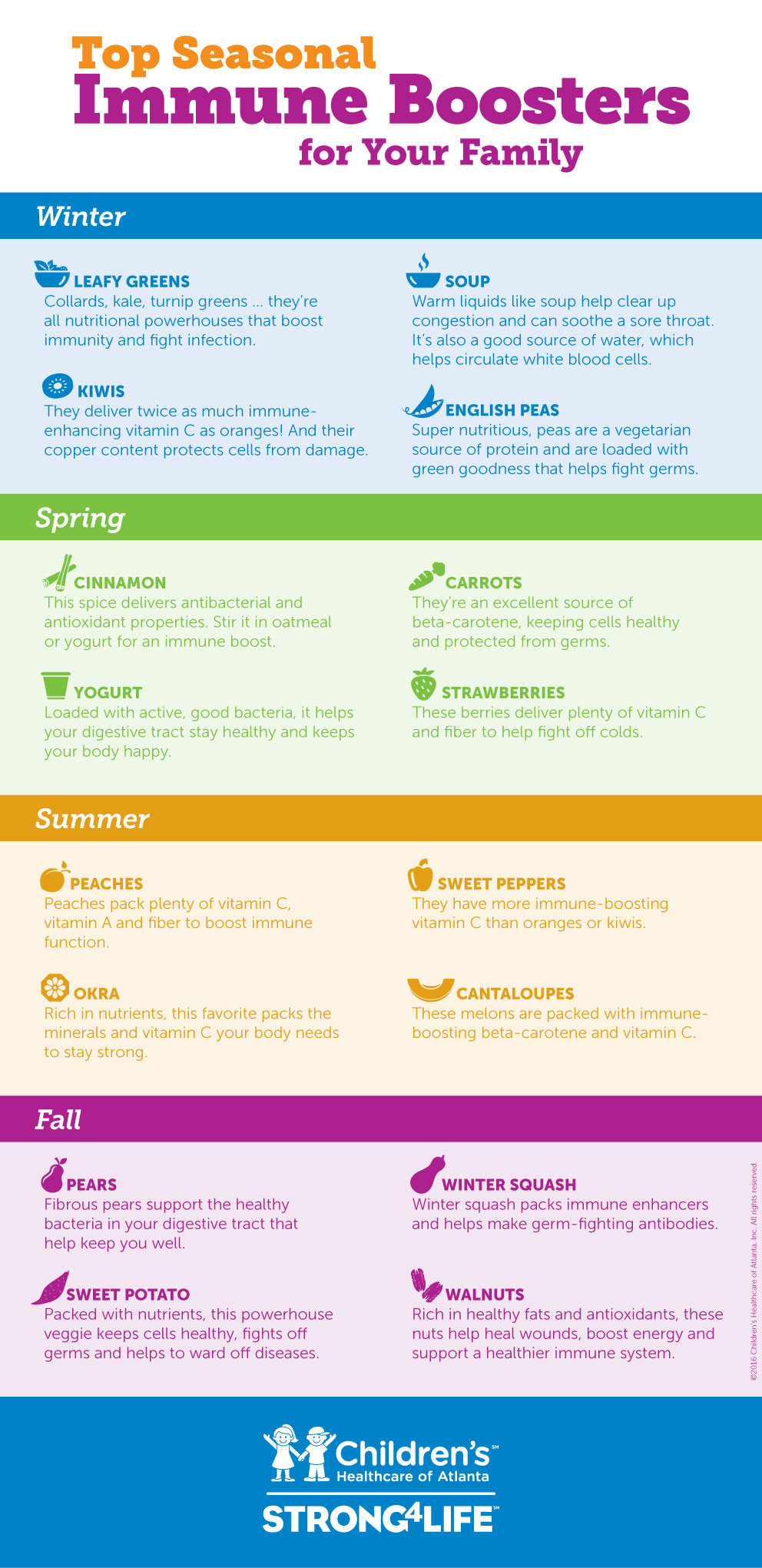 Seasonal immune boosters infographic